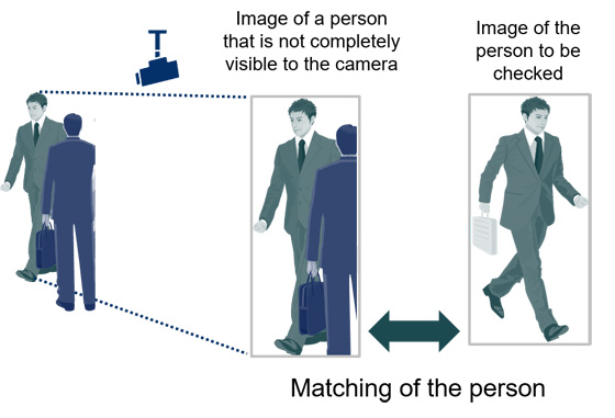 Person Re-Identification Technology Identify by body shape - YellRobot