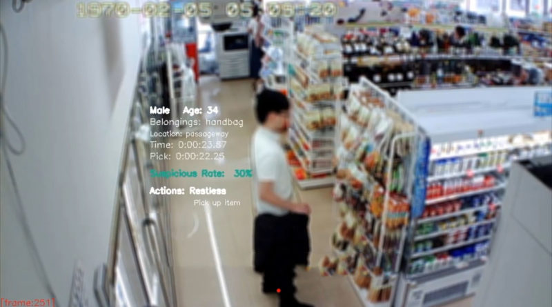 Shoplifting Detection Software - YellRobot