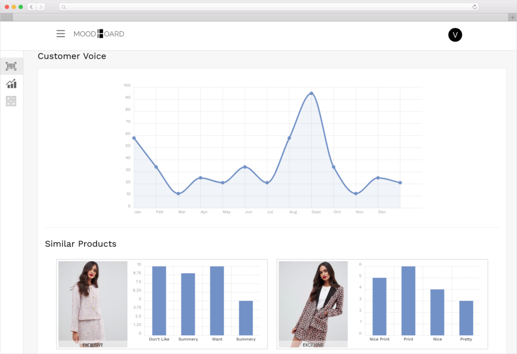 AI predicting Fashion Trends Moonboard Analytics India - YellRobot